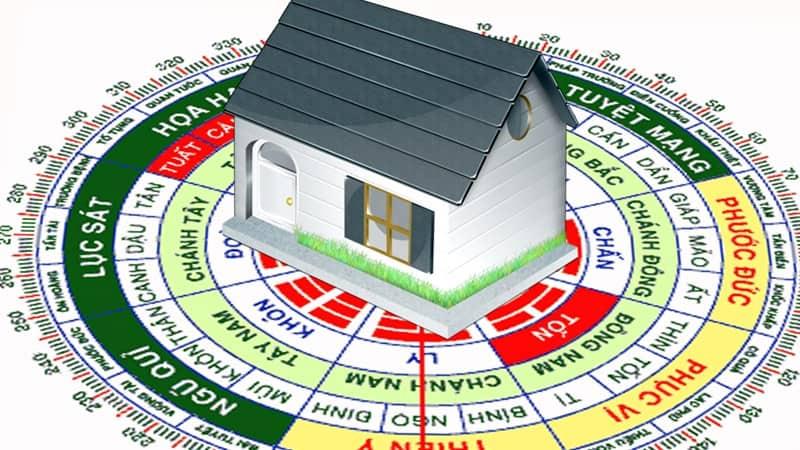 Khi xem hướng nhà trong phong thủy, có các khái niệm về hướng thường được sử dụng là hướng nhà, hướng cửa, hướng ban thờ và hướng bếp.
